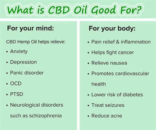 Broad Spectrum CBD oil benefits