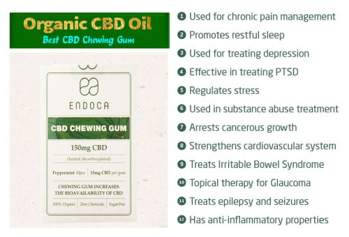 benefits of CBD gum